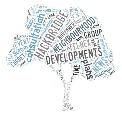 Word cloud tree